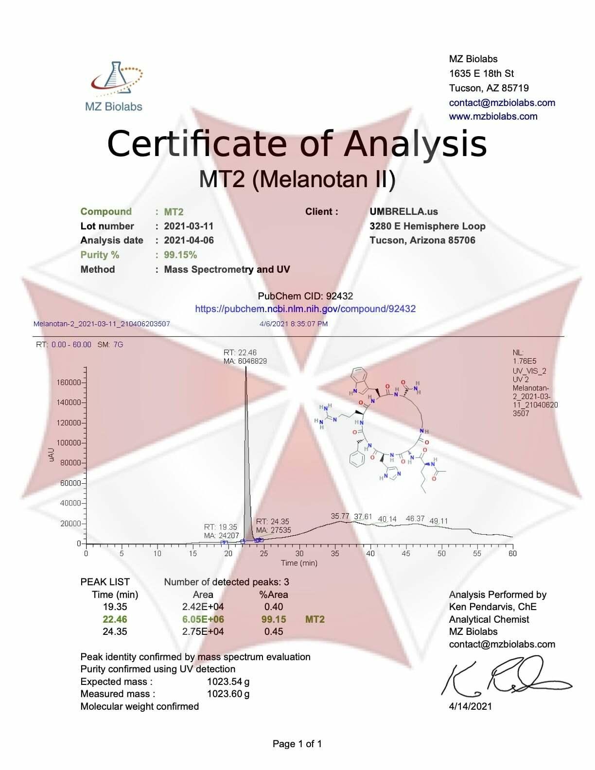 MELANOTAN II Certificate of Authenticity