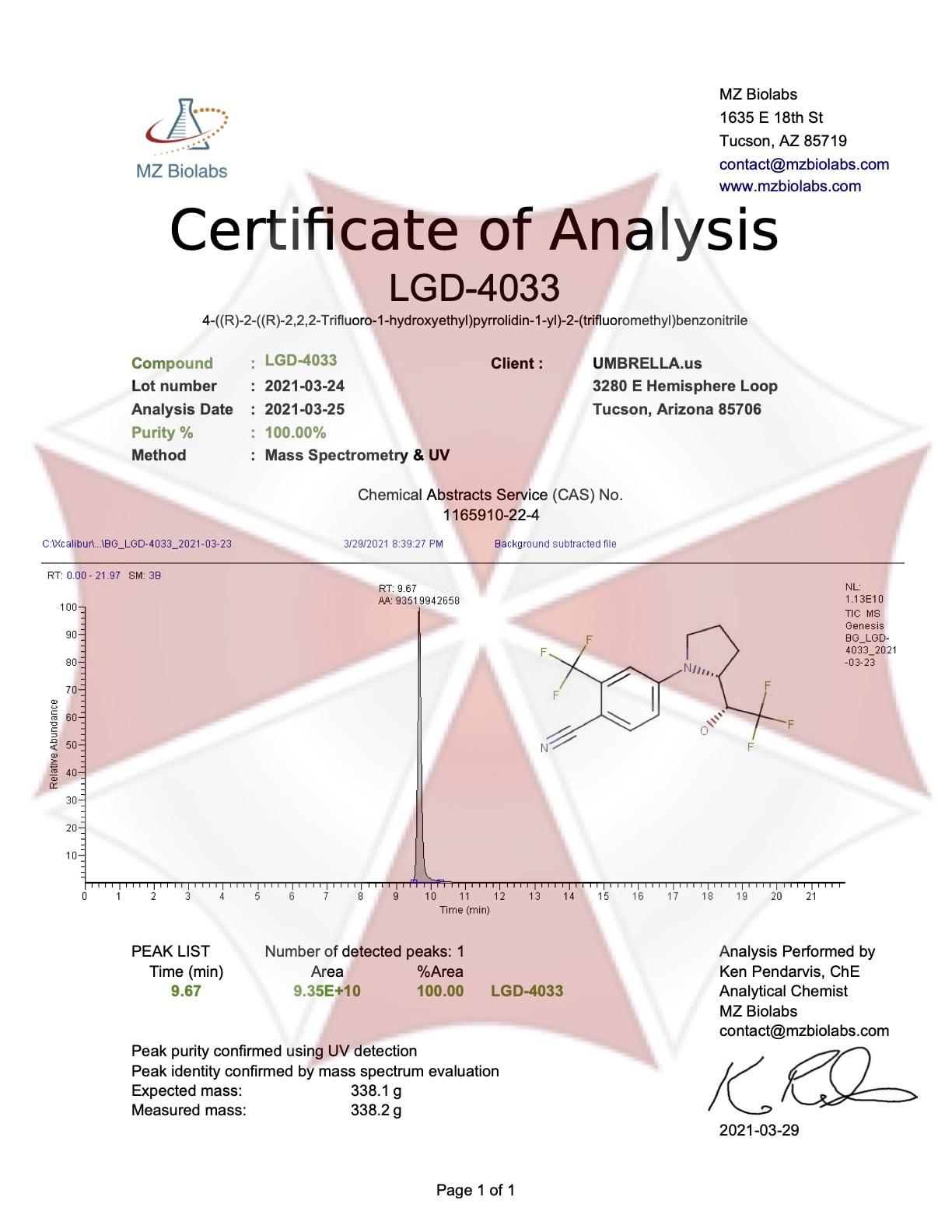 LGD 4033