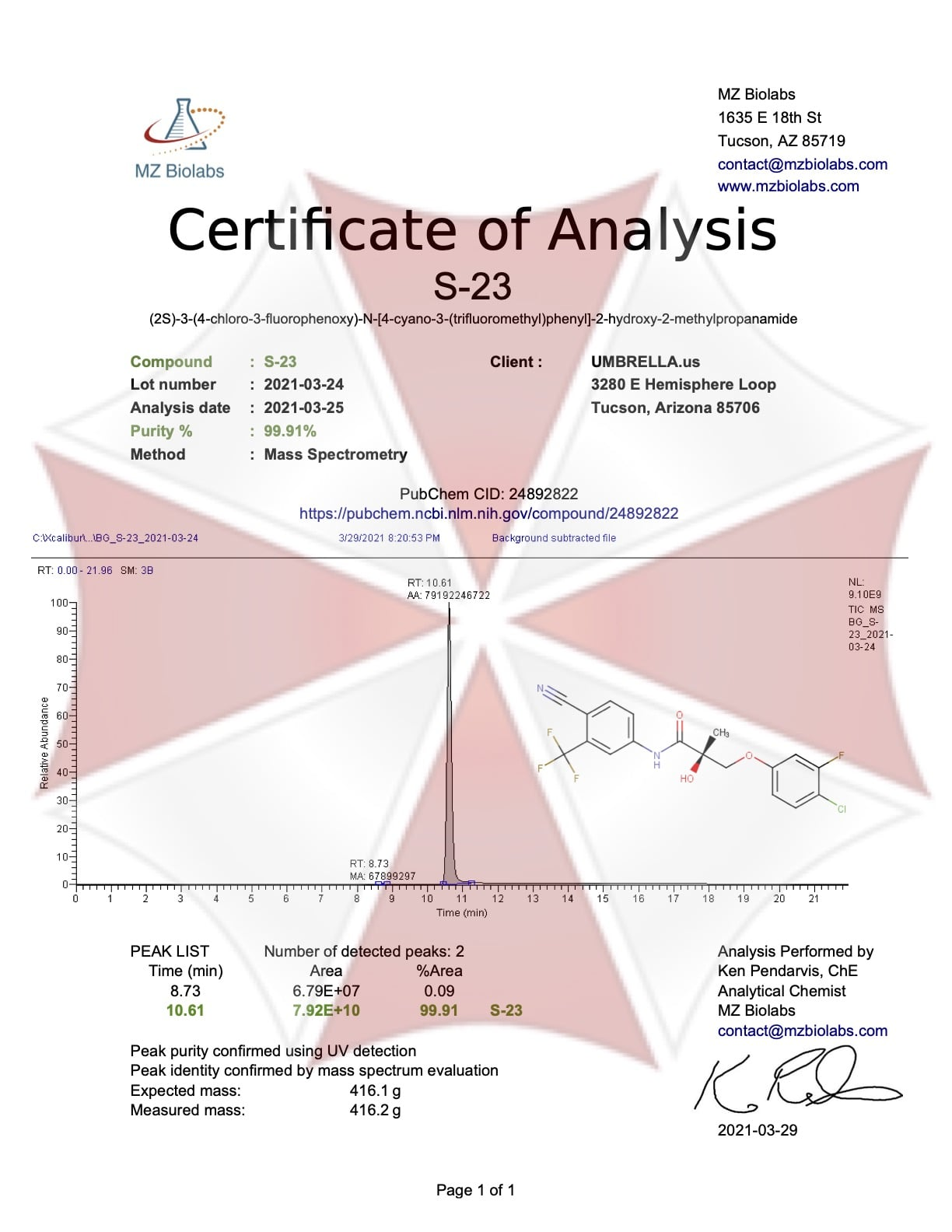 S-23 Certificate of Authenticity